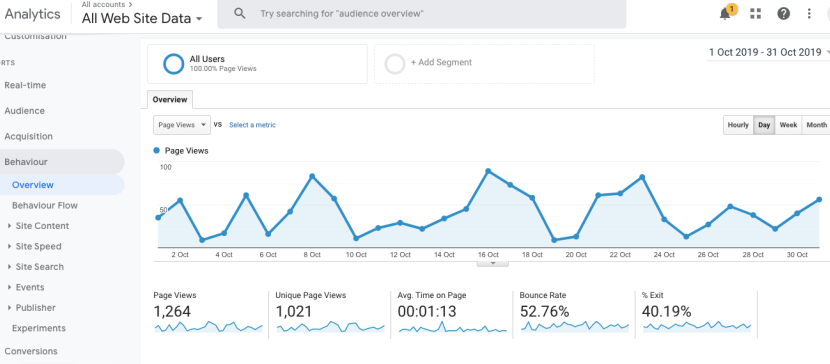 google-analytics-informe-seo