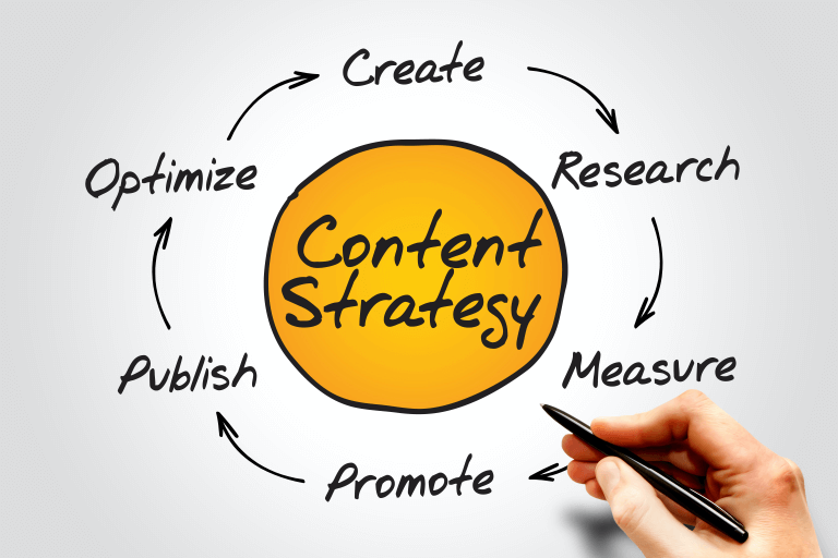 content-strategy-task
