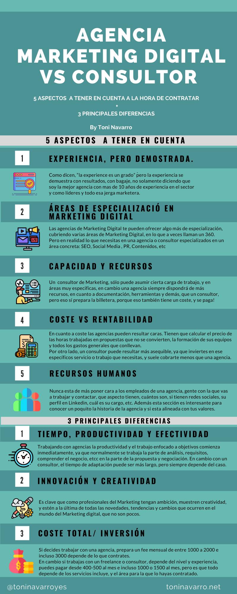 agencia-marketing-digital-vs-consultor
