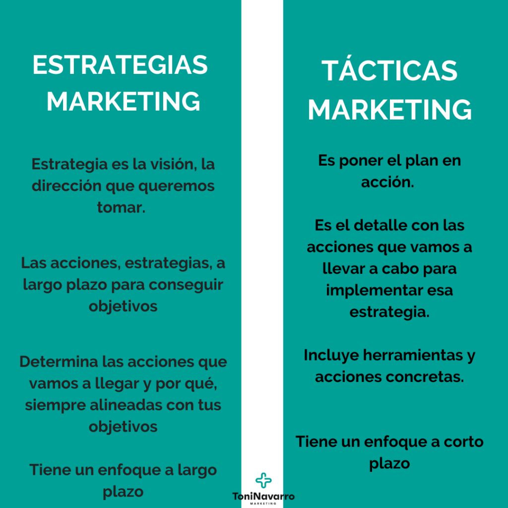 estrategias-tacticas-marketing